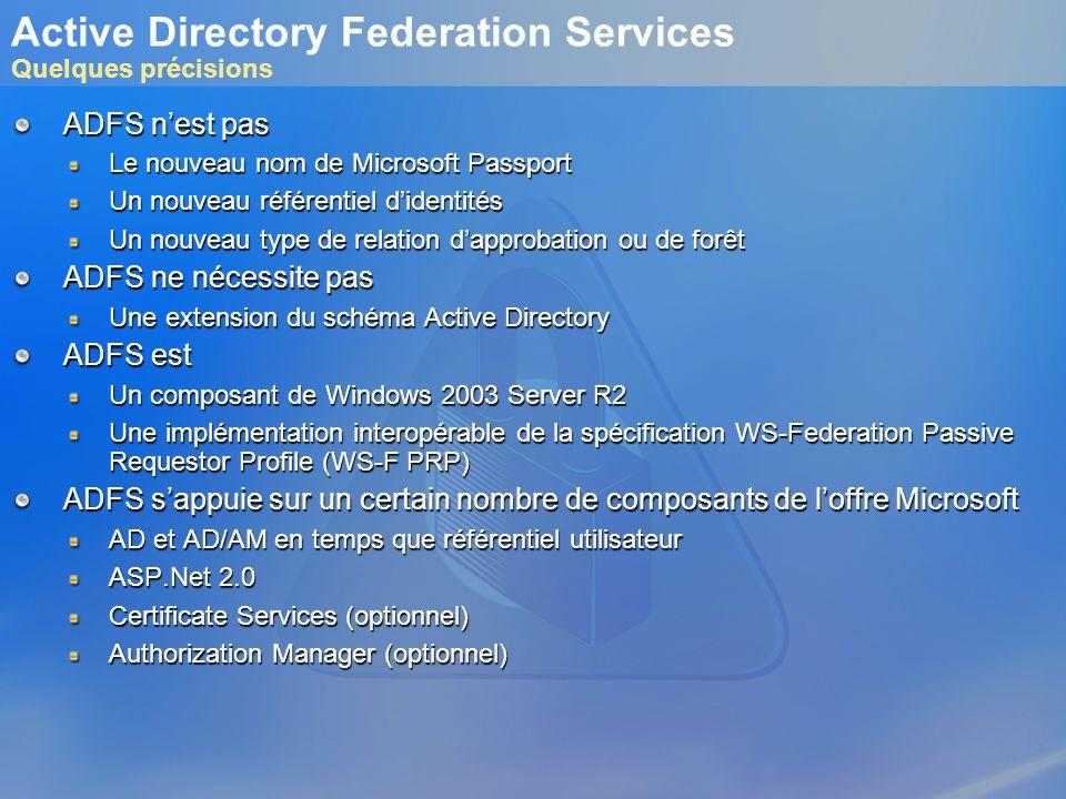 Sommaire Vue densemble dADFS Composantes Scénarios de mise Eléments darchitecture dADFS Politique et configuration ADFS Federation Service (FS) Federation Service Proxy (FS-P) Web Agents Interopérabilité entre plates-formes WS-Federation Passive Requestor Interop Profile (WS-Fed PRIP)