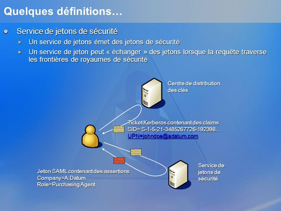Jetons de sécurité ADFS Exclusivement des assertions SAML 1.1 (Security Assertion Markup Language) Aucun chiffrement des jetons Lensemble des messages est véhiculé sur HTTPS Les jetons sont signés Interopérabilité avec dautres solutions (défaut) Signature avec la clé privée RSA et signature vérifiée avec la clé publique du certificat X.509 correspondant Gestion des clés internes ADFS (optionnel) Les jetons FS-R à destination dun Agent SSO peuvent être signés avec la clé de session Kerberos