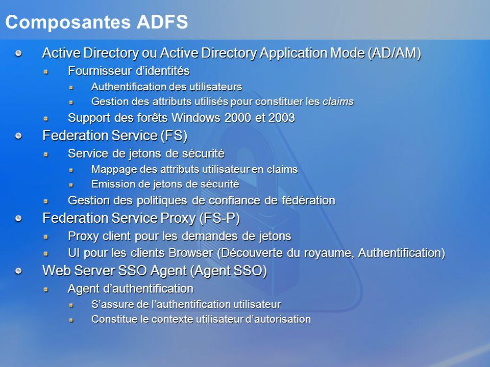 Composantes ADFS Notes Les composantes FS et FS-P sont co-logés par défaut et peuvent être dissociés Les composantes FS, FS-P et SSO Agent requièrent la version IIS 6.0 de Windows Server 2003 R2 Seuls les clients Browser sont supportés WS FS FS-P HTTPS Active Directory ou AD/AM Application LPC/Méthodes Web Authentification Kerberos/LDAP Agent SSO
