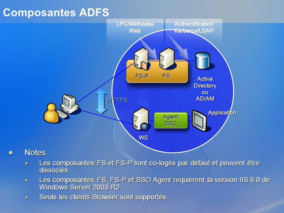 Interopérabilité avec dautres serveurs Web Centrify DirectControl for Microsoft ADFS http://www.centrify.com/directcontrol/adfs.asp Offre un équivalent « cross-plateformes » à lagent ADFS Web SSO pour IIS 6.0 : Apache, WebLogic, Tomcat, Websphere, JBoss Supporte aussi bien les applications sans modification que les applications qui ont été étendues pour tirer partie de lenvironnement SAML (« Claim- Aware ») Quest Vintela Single Sing-On for Java (VSJ) v3.1 http://www.vintela.com/products/vsj Filtre servlet VSJ 3.1 ADFS Aucune modification nécessaire avec VSJ 3.1 pour les applications Java existantes PingID/SourceID WS-Federation for Apache 2.0 Toolkit http://www.sourceid.org/projects/ws-federation-apache Module en Open Source à destination des applications Apache écrites en Java, Perl et PHP