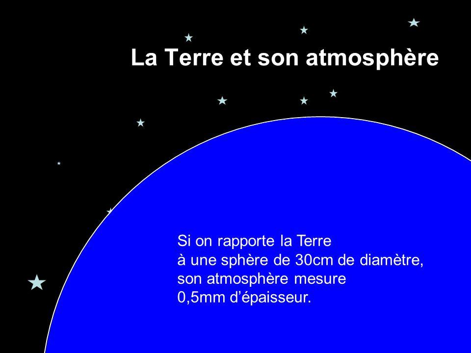 La Terre et son atmosphère Si on rapporte la Terre à une sphère de 30cm de diamètre, son atmosphère mesure 0,5mm dépaisseur.