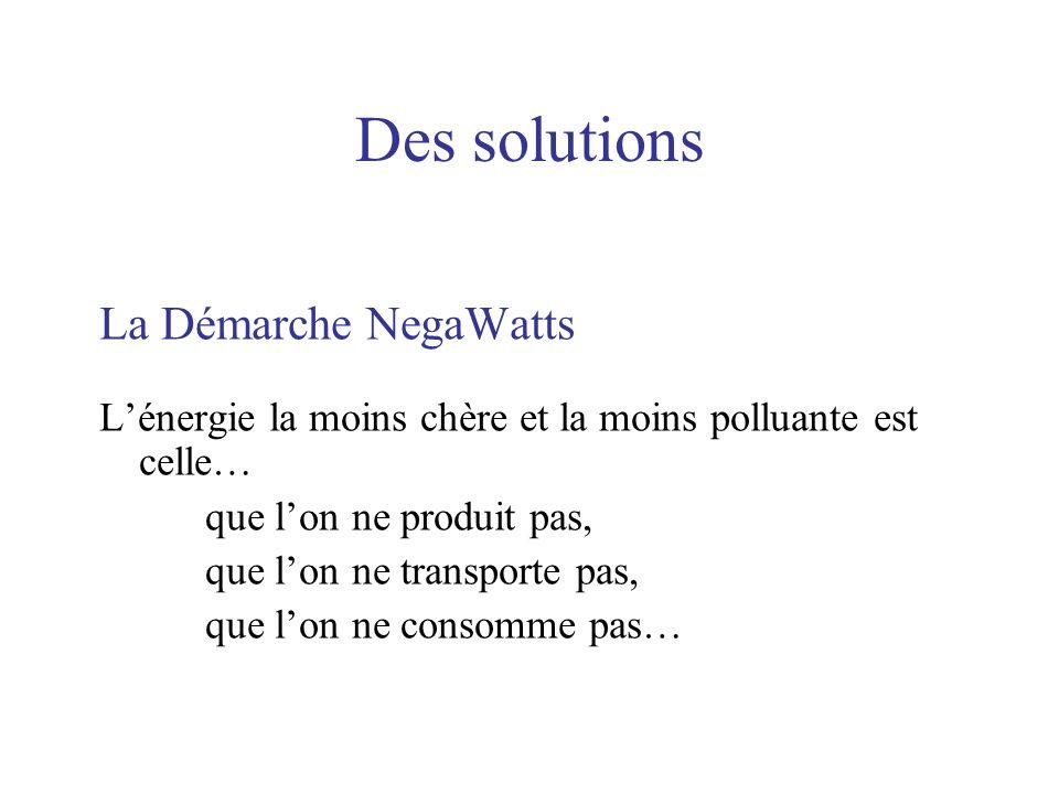 Des solutions La Démarche NegaWatts Lénergie la moins chère et la moins polluante est celle… que lon ne produit pas, que lon ne transporte pas, que lo