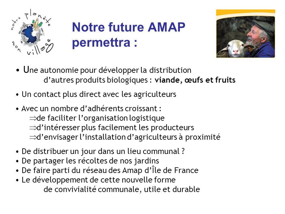 Notre future AMAP permettra : U ne autonomie pour développer la distribution dautres produits biologiques : viande, œufs et fruits Un contact plus dir
