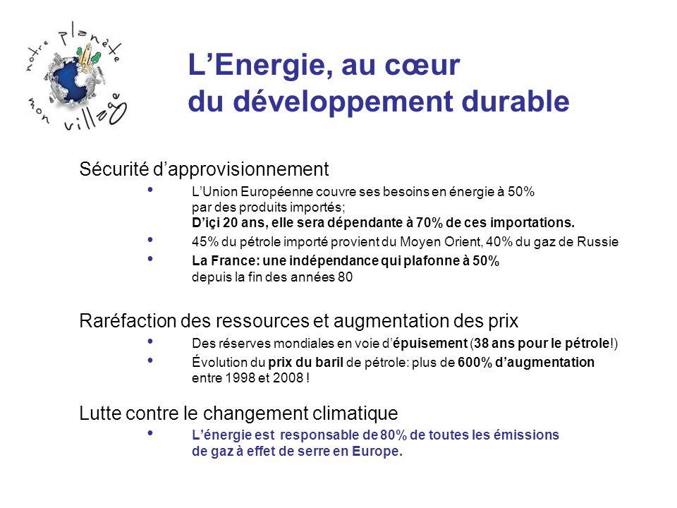 LEnergie, au cœur du développement durable Sécurité dapprovisionnement LUnion Européenne couvre ses besoins en énergie à 50% par des produits importés
