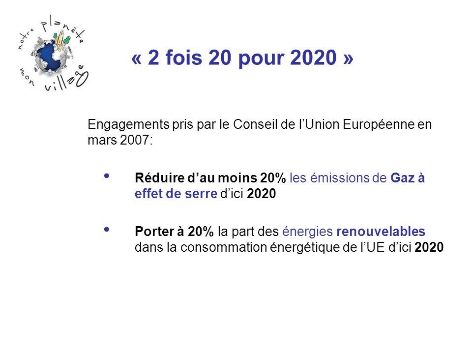 « 2 fois 20 pour 2020 » Engagements pris par le Conseil de lUnion Européenne en mars 2007: Réduire dau moins 20% les émissions de Gaz à effet de serre