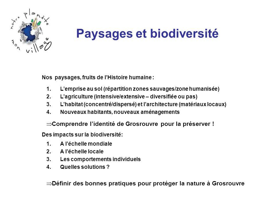 Paysages et biodiversité Nos paysages, fruits de lHistoire humaine : 1.Lemprise au sol (répartition zones sauvages/zone humanisée) 2.Lagriculture (int