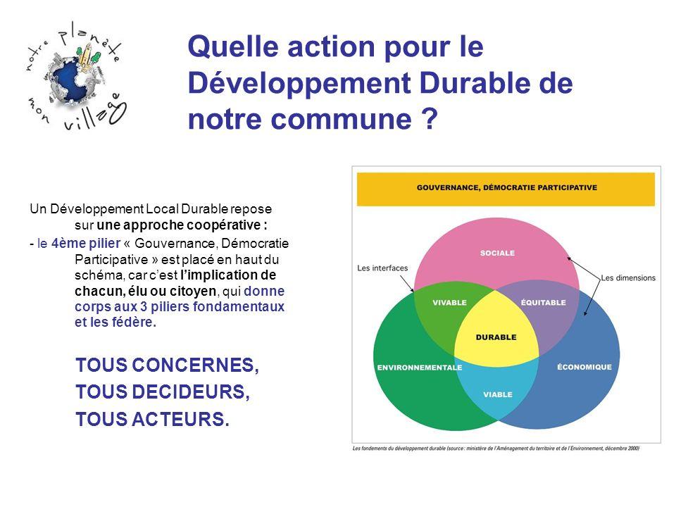 Quelle action pour le Développement Durable de notre commune ? Un Développement Local Durable repose sur une approche coopérative : - le 4ème pilier «