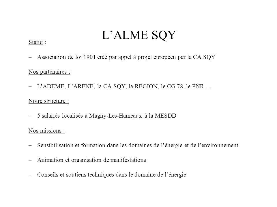 LALME SQY Statut : –Association de loi 1901 créé par appel à projet européen par la CA SQY Nos partenaires : –LADEME, LARENE, la CA SQY, la REGION, le