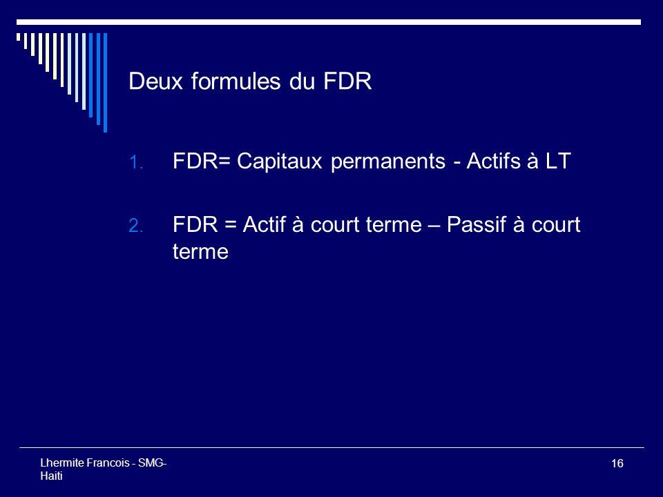 16 Lhermite Francois - SMG- Haiti Deux formules du FDR 1. FDR= Capitaux permanents - Actifs à LT 2. FDR = Actif à court terme – Passif à court terme