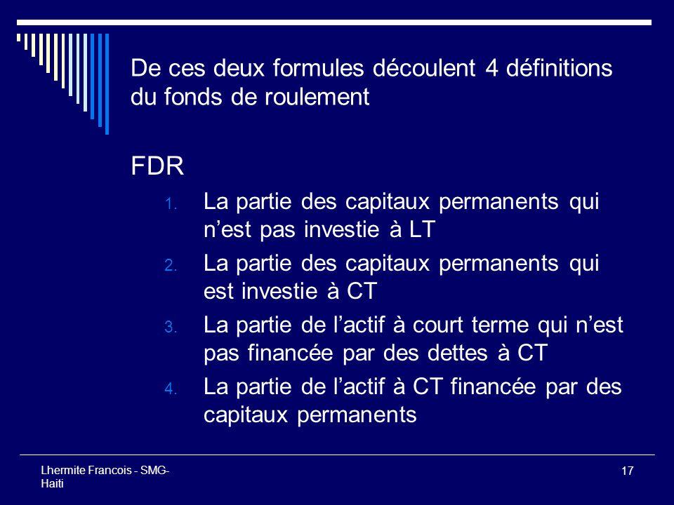 17 Lhermite Francois - SMG- Haiti De ces deux formules découlent 4 définitions du fonds de roulement FDR 1. La partie des capitaux permanents qui nest