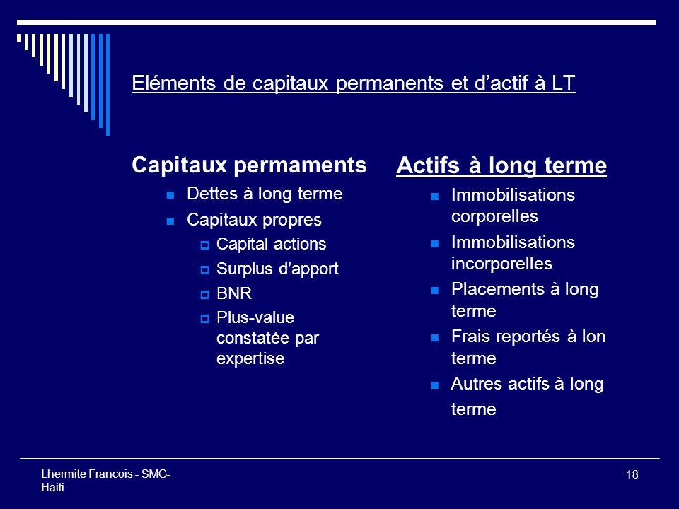 18 Lhermite Francois - SMG- Haiti Eléments de capitaux permanents et dactif à LT Capitaux permaments Dettes à long terme Capitaux propres Capital acti