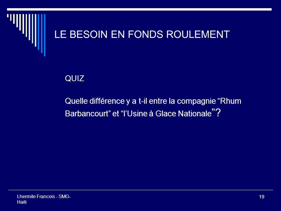 19 Lhermite Francois - SMG- Haiti LE BESOIN EN FONDS ROULEMENT QUIZ Quelle différence y a t-il entre la compagnie Rhum Barbancourt et lUsine à Glace N
