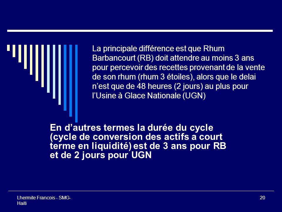 Lhermite Francois - SMG- Haiti 20 La principale différence est que Rhum Barbancourt (RB) doit attendre au moins 3 ans pour percevoir des recettes prov