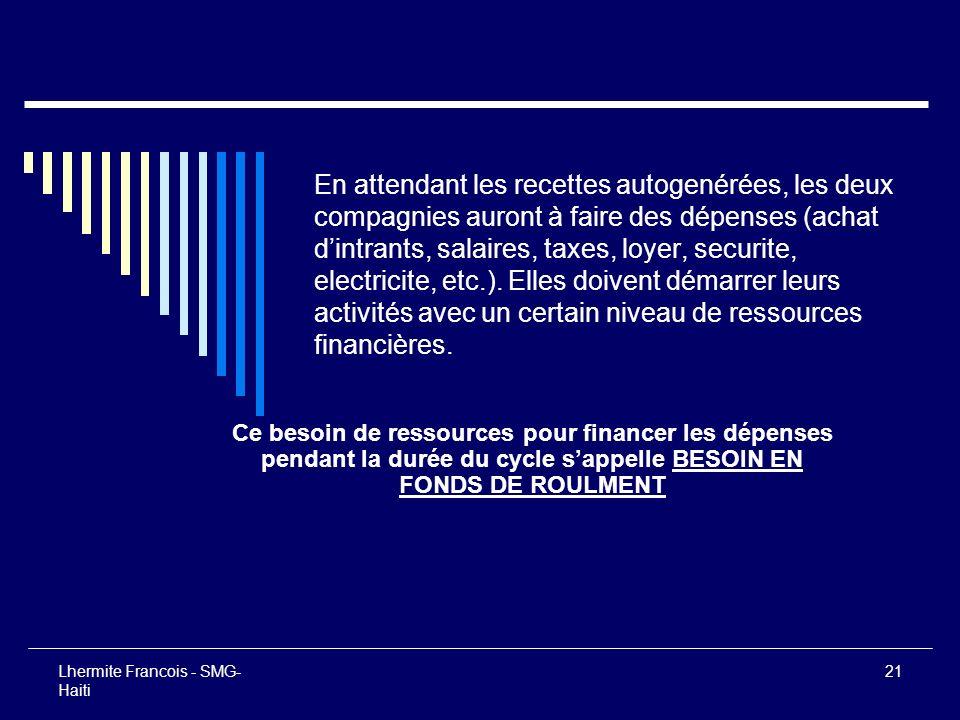 Lhermite Francois - SMG- Haiti 21 En attendant les recettes autogenérées, les deux compagnies auront à faire des dépenses (achat dintrants, salaires,