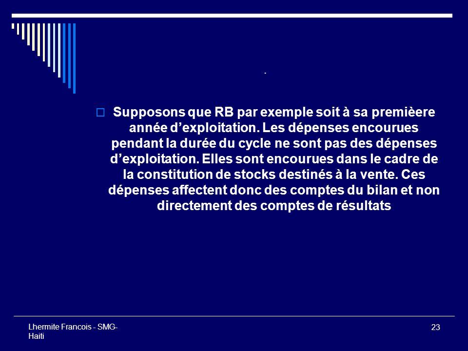 23 Lhermite Francois - SMG- Haiti. Supposons que RB par exemple soit à sa premièere année dexploitation. Les dépenses encourues pendant la durée du cy