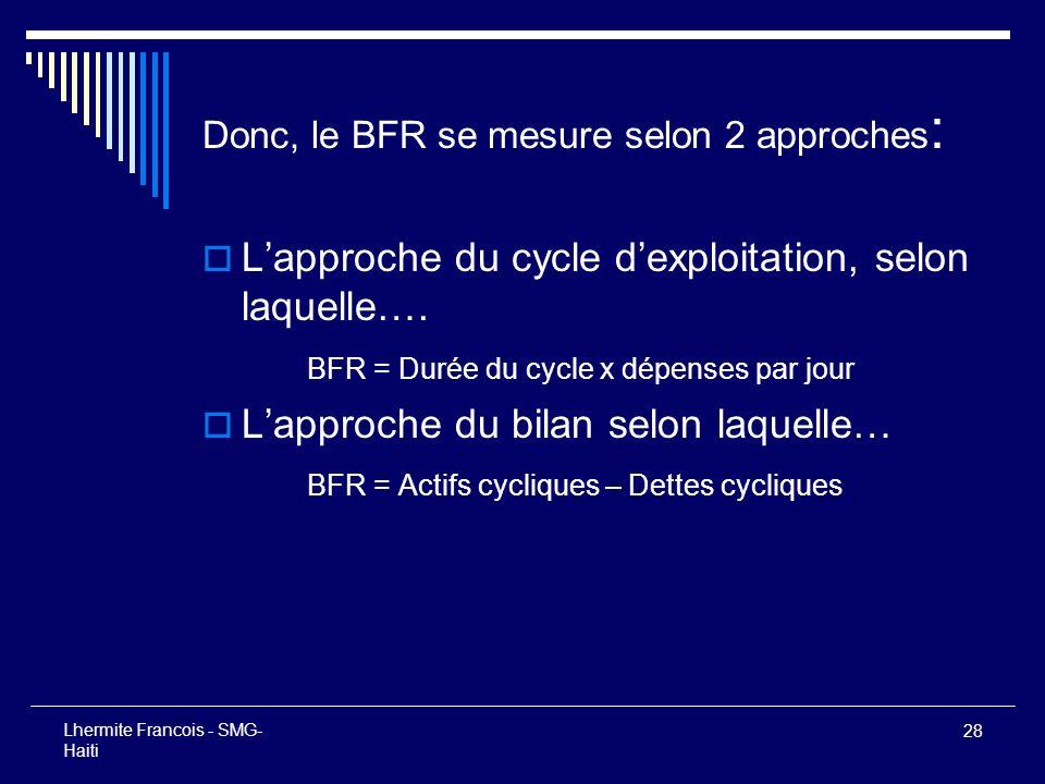 28 Lhermite Francois - SMG- Haiti Donc, le BFR se mesure selon 2 approches : Lapproche du cycle dexploitation, selon laquelle…. BFR = Durée du cycle x