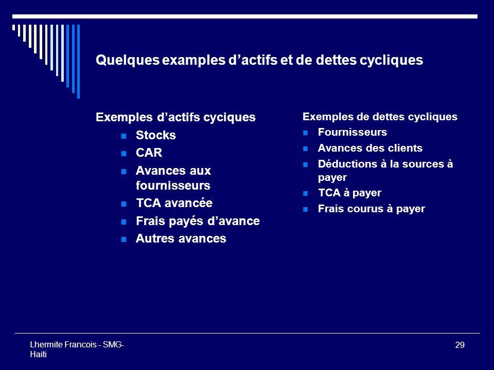 29 Lhermite Francois - SMG- Haiti Quelques examples dactifs et de dettes cycliques Exemples dactifs cyciques Stocks CAR Avances aux fournisseurs TCA a