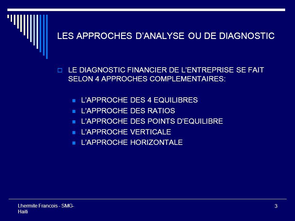 3 Lhermite Francois - SMG- Haiti LES APPROCHES DANALYSE OU DE DIAGNOSTIC LE DIAGNOSTIC FINANCIER DE LENTREPRISE SE FAIT SELON 4 APPROCHES COMPLEMENTAI
