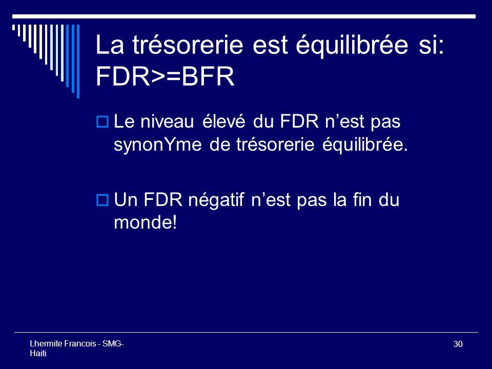 30 Lhermite Francois - SMG- Haiti La trésorerie est équilibrée si: FDR>=BFR Le niveau élevé du FDR nest pas synonYme de trésorerie équilibrée. Un FDR