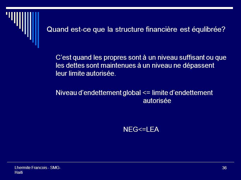 36 Lhermite Francois - SMG- Haiti Quand est-ce que la structure financière est équlibrée? Cest quand les propres sont à un niveau suffisant ou que les