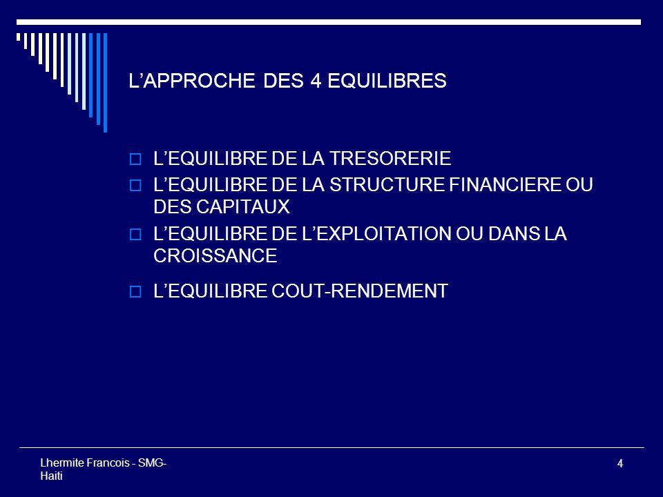 5 Lhermite Francois - SMG- Haiti LEQUILIBRE DE LA TRESORERIE LA TRESORERIE DE LENTREPRISE EST EQUILIBREE QUAND SON FONDS DE ROULEMENT EST ADEQUAT, CEST SUFFISANT POUR FINANCER LE BESOIN EN FONDS DE ROULEMENT FDR>=BFR
