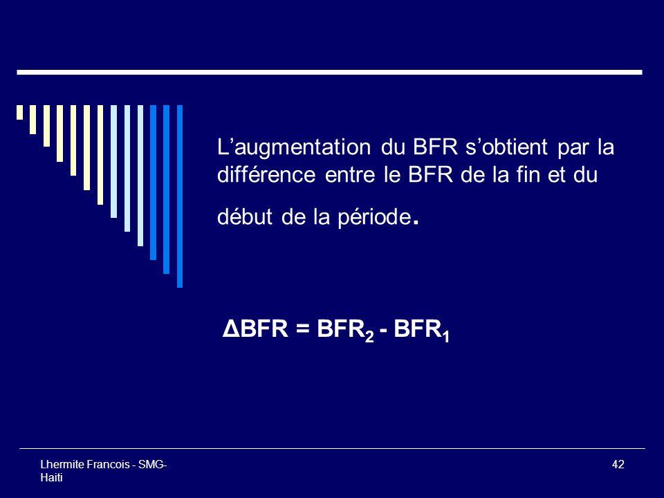 Lhermite Francois - SMG- Haiti 42 Laugmentation du BFR sobtient par la différence entre le BFR de la fin et du début de la période. ΔBFR = BFR 2 - BFR