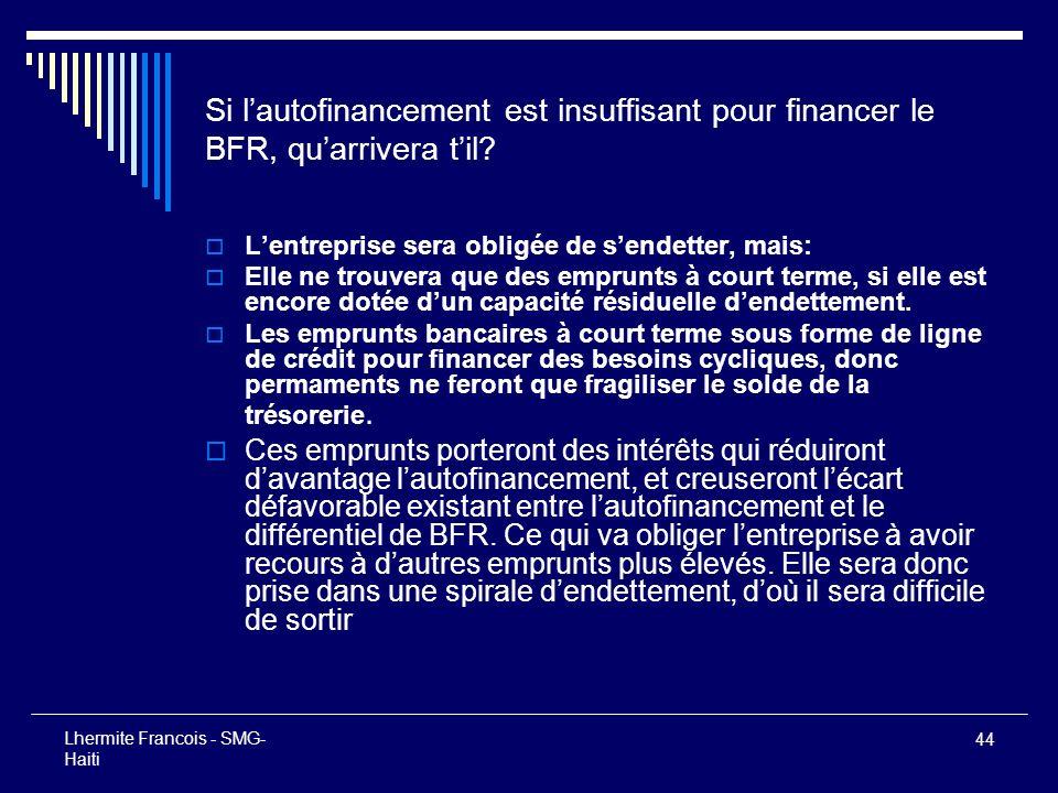 44 Lhermite Francois - SMG- Haiti Si lautofinancement est insuffisant pour financer le BFR, quarrivera til? Lentreprise sera obligée de sendetter, mai