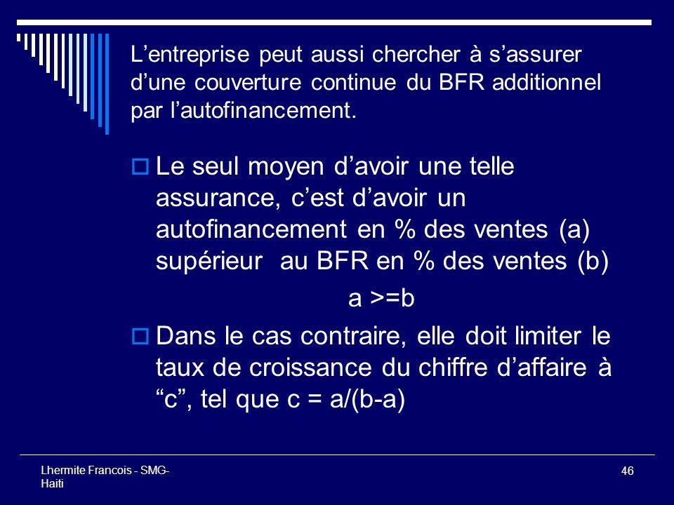46 Lhermite Francois - SMG- Haiti Lentreprise peut aussi chercher à sassurer dune couverture continue du BFR additionnel par lautofinancement. Le seul
