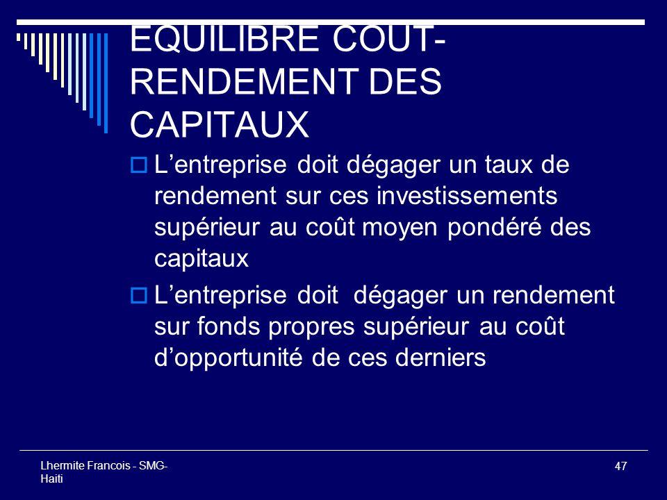 47 Lhermite Francois - SMG- Haiti EQUILIBRE COUT- RENDEMENT DES CAPITAUX Lentreprise doit dégager un taux de rendement sur ces investissements supérie