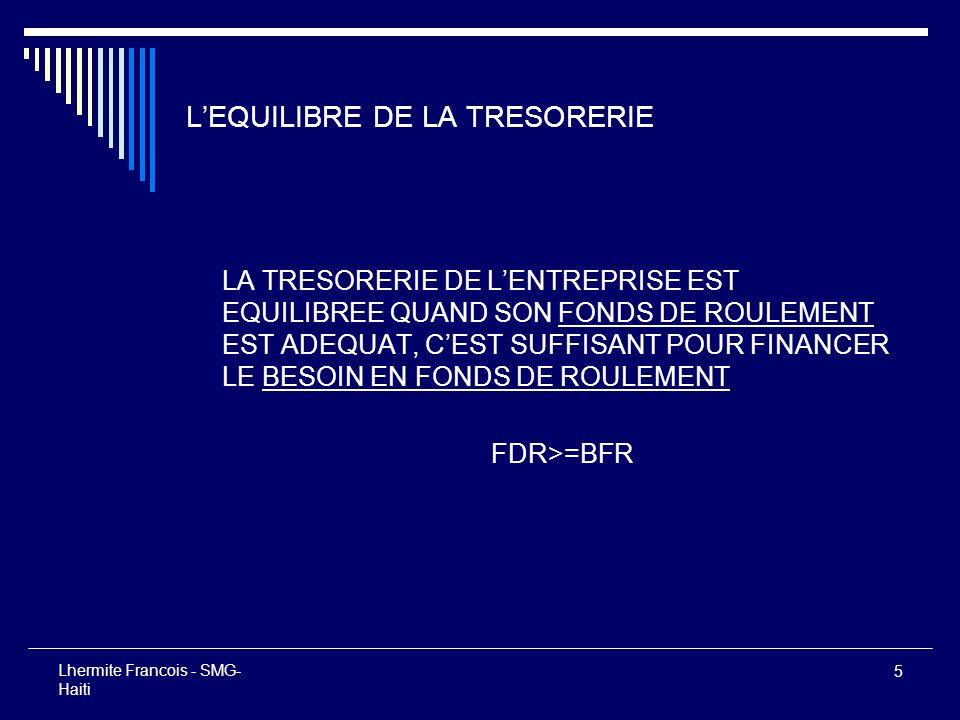 5 Lhermite Francois - SMG- Haiti LEQUILIBRE DE LA TRESORERIE LA TRESORERIE DE LENTREPRISE EST EQUILIBREE QUAND SON FONDS DE ROULEMENT EST ADEQUAT, CES
