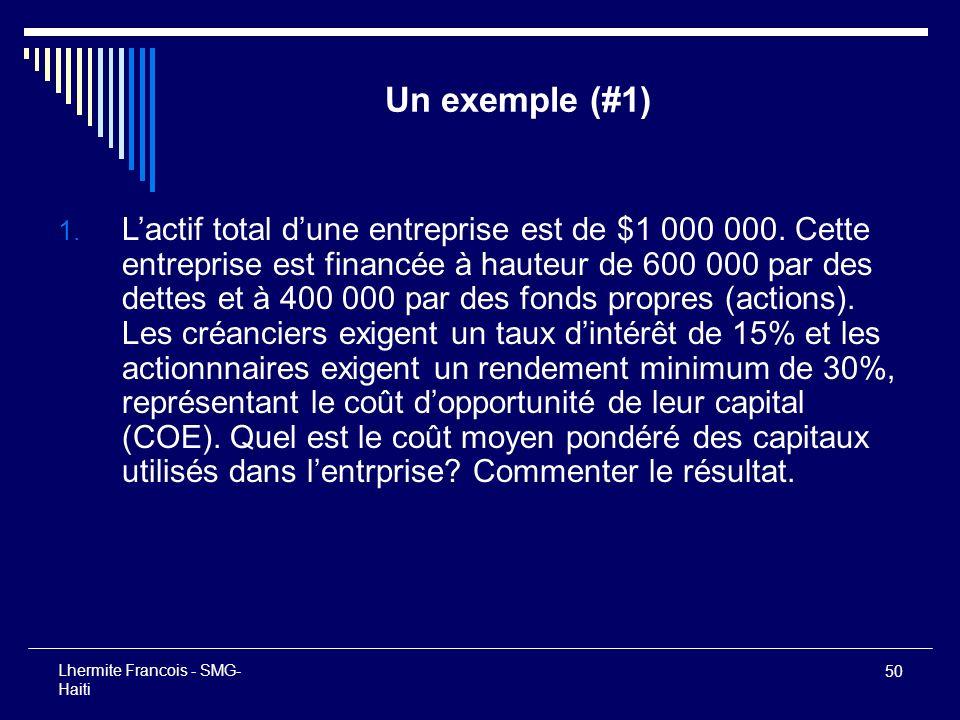 50 Lhermite Francois - SMG- Haiti Un exemple (#1) 1. Lactif total dune entreprise est de $1 000 000. Cette entreprise est financée à hauteur de 600 00