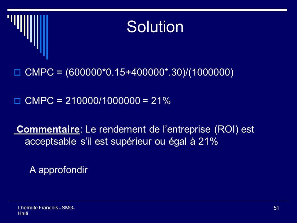 51 Lhermite Francois - SMG- Haiti Solution CMPC = (600000*0.15+400000*.30)/(1000000) CMPC = 210000/1000000 = 21% Commentaire: Le rendement de lentrepr