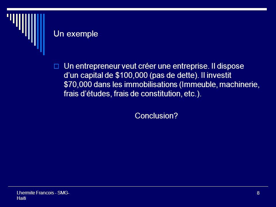 8 Lhermite Francois - SMG- Haiti Un exemple Un entrepreneur veut créer une entreprise. Il dispose dun capital de $100,000 (pas de dette). Il investit