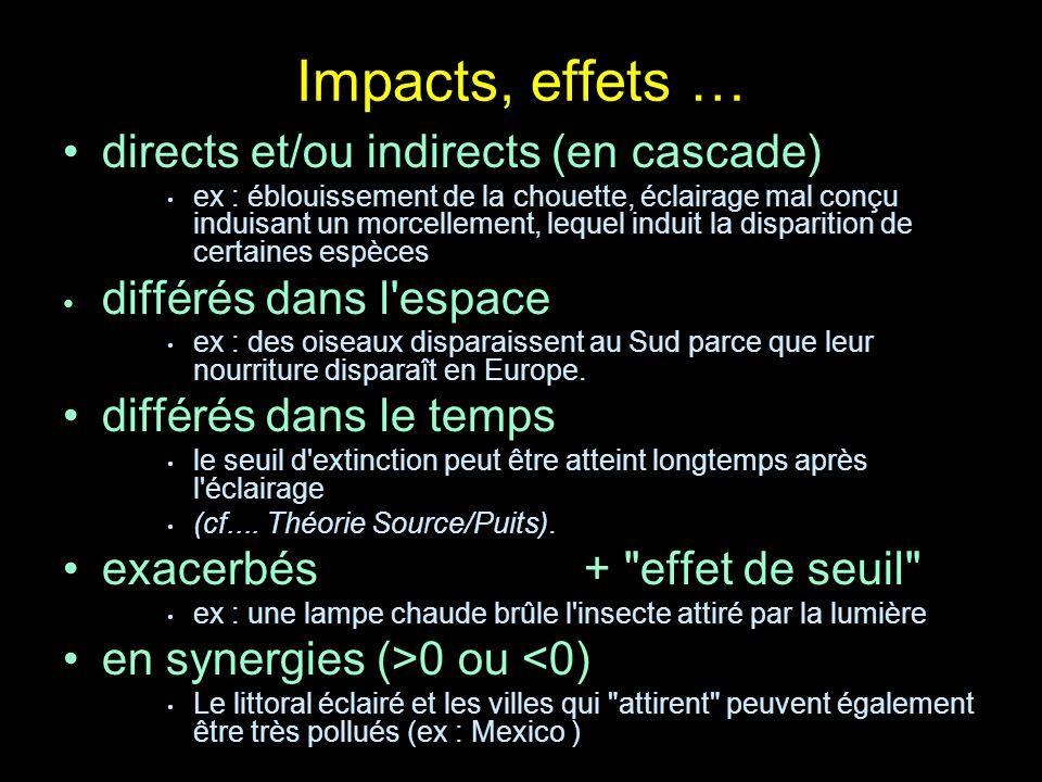directs et/ou indirects (en cascade) ex : éblouissement de la chouette, éclairage mal conçu induisant un morcellement, lequel induit la disparition de