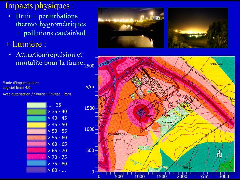 Impacts physiques : Bruit + perturbations thermo-hygrométriques + pollutions eau/air/sol.. + Lumière : Attraction/répulsion et mortalité pour la faune