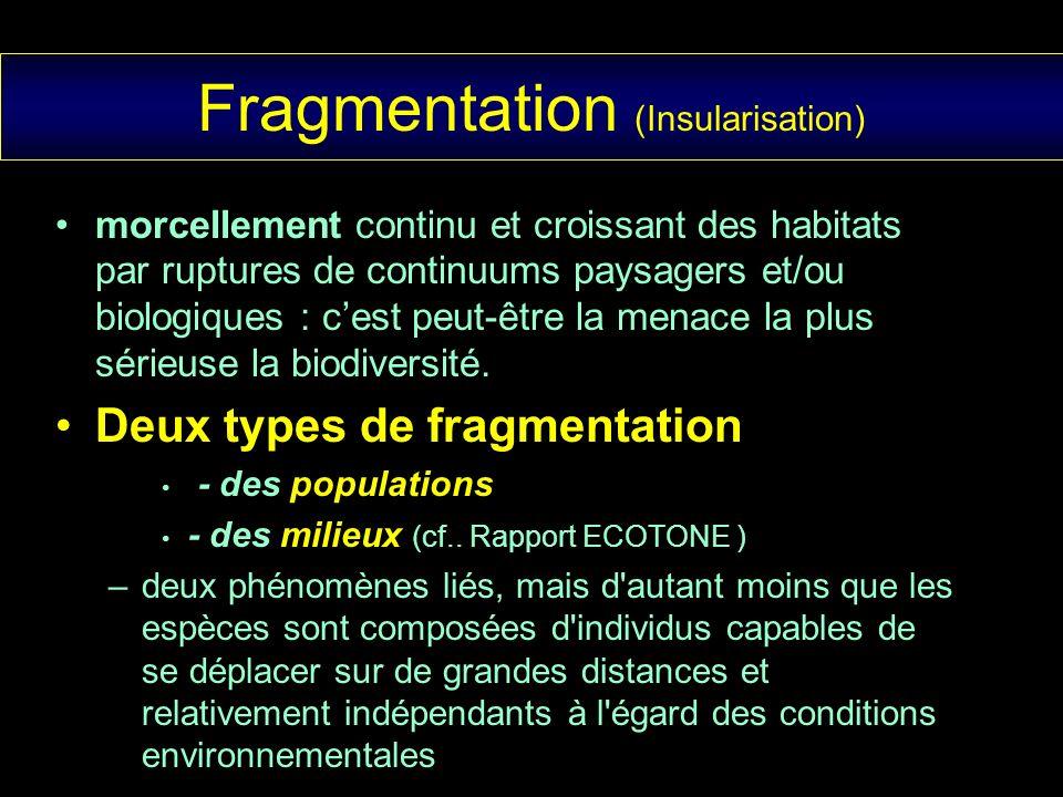 Fragmentation (Insularisation) morcellement continu et croissant des habitats par ruptures de continuums paysagers et/ou biologiques : cest peut-être