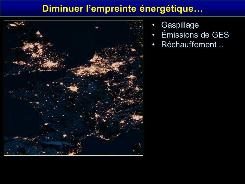 Diminuer lempreinte énergétique… Gaspillage Émissions de GES Réchauffement..