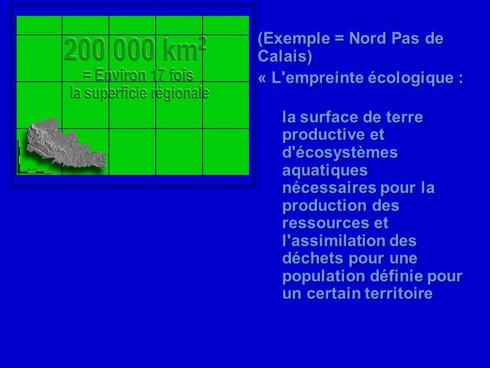 (Exemple = Nord Pas de Calais) « L'empreinte écologique : la surface de terre productive et d'écosystèmes aquatiques nécessaires pour la production de