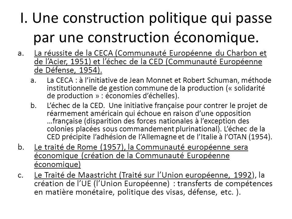 I. Une construction politique qui passe par une construction économique. a.La réussite de la CECA (Communauté Européenne du Charbon et de lAcier, 1951