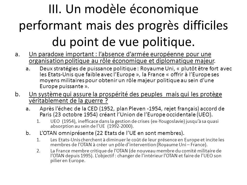III. Un modèle économique performant mais des progrès difficiles du point de vue politique. a.Un paradoxe important : labsence darmée européenne pour