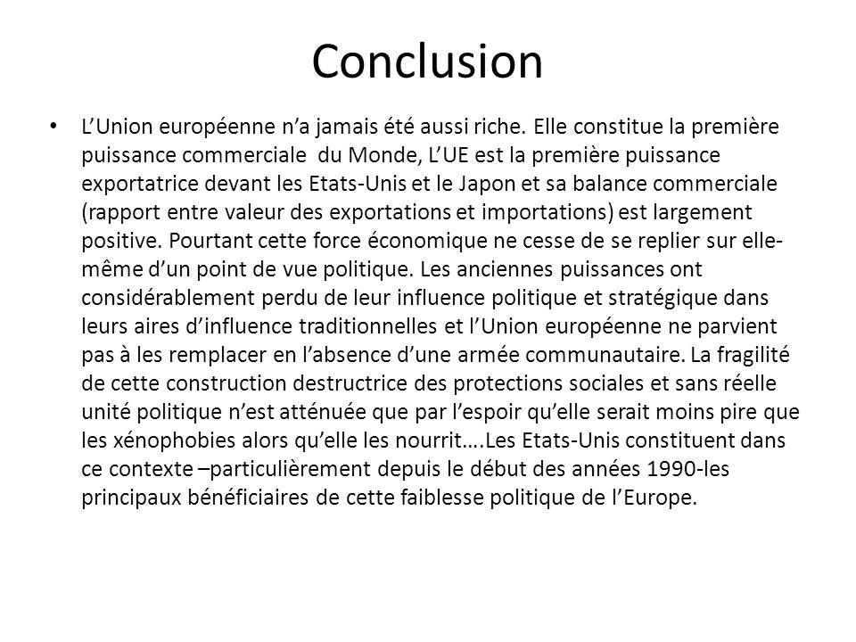 Conclusion LUnion européenne na jamais été aussi riche. Elle constitue la première puissance commerciale du Monde, LUE est la première puissance expor