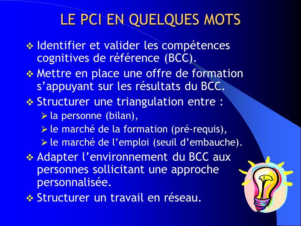 LES ETAPES DU PARCOURS DINSERTION Socialisation, structuration, orientation Mise à niveau, pré-qualifcation, initiation Formation de base Formation qu