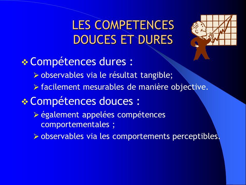 LES COMPETENCES Compétences : ensemble de connaisances ; aptitudes ; valeurs ; attitudes ; que la personne mobilise pour atteindre les résultats fixés