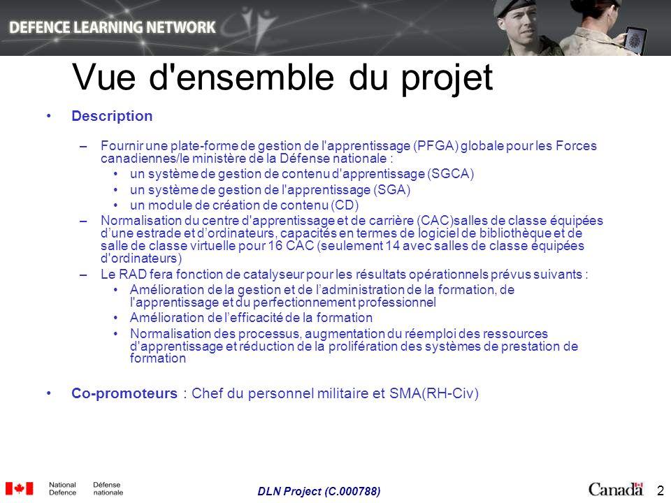 2 DLN Project (C.000788) Vue d'ensemble du projet Description –Fournir une plate-forme de gestion de l'apprentissage (PFGA) globale pour les Forces ca