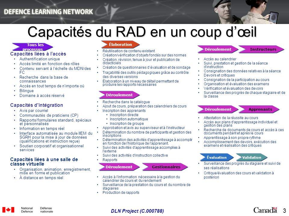 3 DLN Project (C.000788) Capacités du RAD en un coup dœil Capacités liées à laccès Authentification unique Accès limité en fonction des rôles Contenu