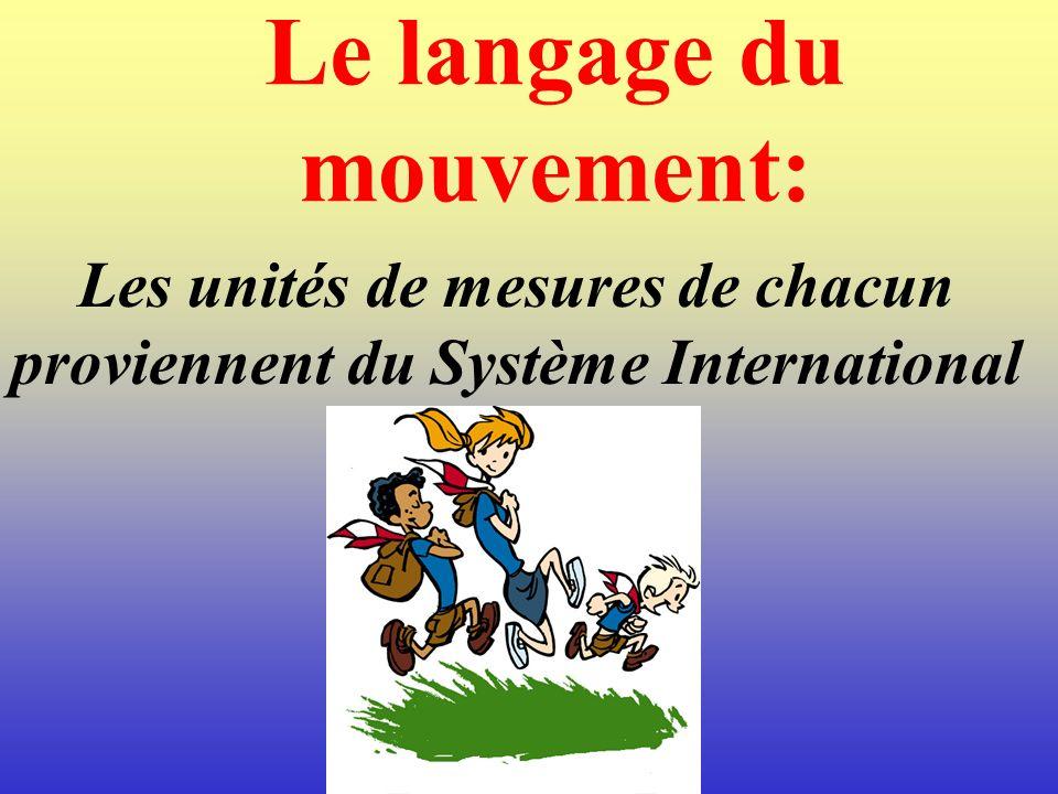 Le langage du mouvement: Les unités de mesures de chacun proviennent du Système International