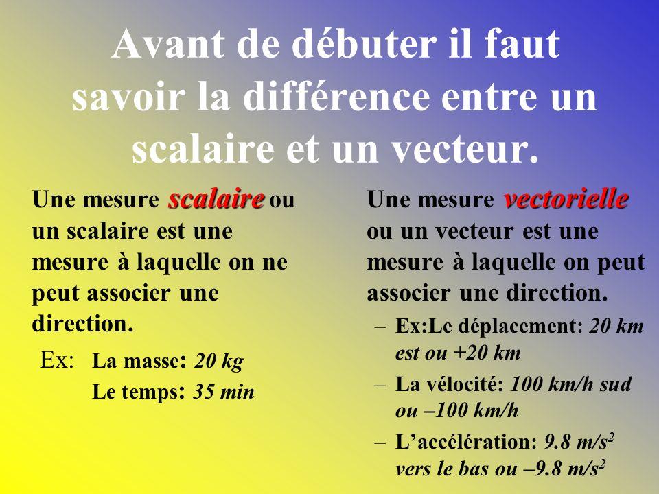 Avant de débuter il faut savoir la différence entre un scalaire et un vecteur.