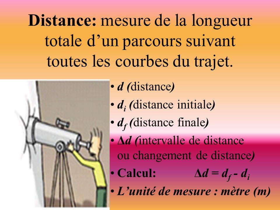Distance: mesure de la longueur totale dun parcours suivant toutes les courbes du trajet.