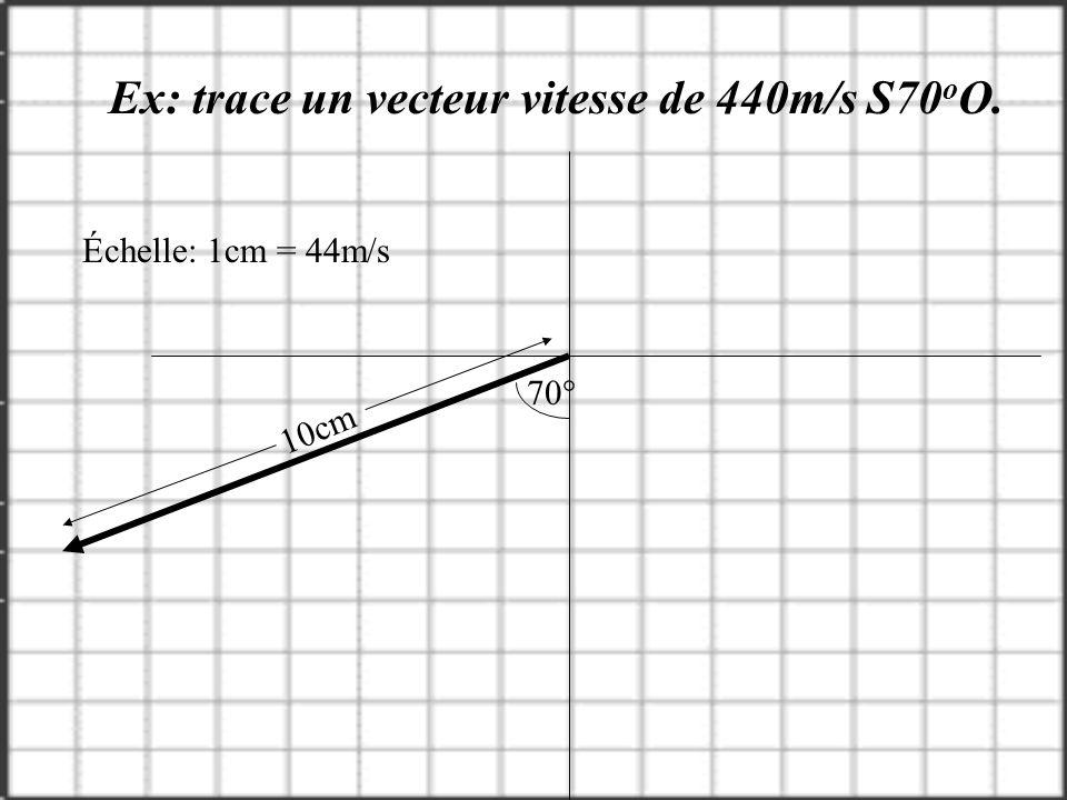 Trace les vecteurs suivants: a) +10m/s 2 b) 33m/s sudc) –200km d) 75km/h este) 1550 m nord 5 cm a) + 10m/s 2 Échelle: 1cm = 2m/s 2