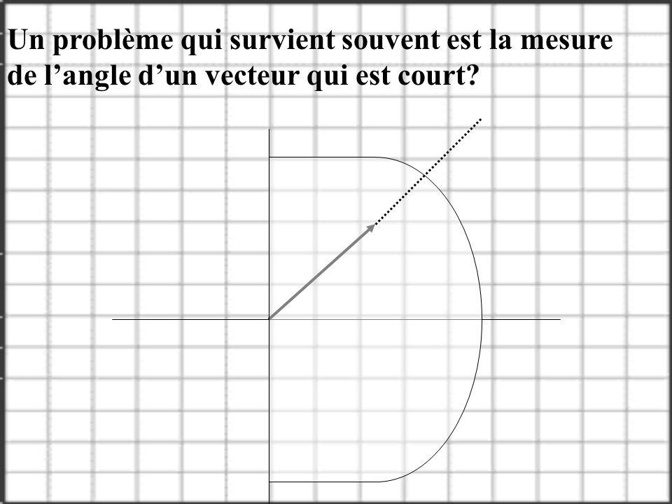 Comment faire des vecteurs avec des angles: Il faut tracé un axe x et un axe y. Choisi une échelle de grandeur (ex: 1cm = 50m). Parce quil faut toujou